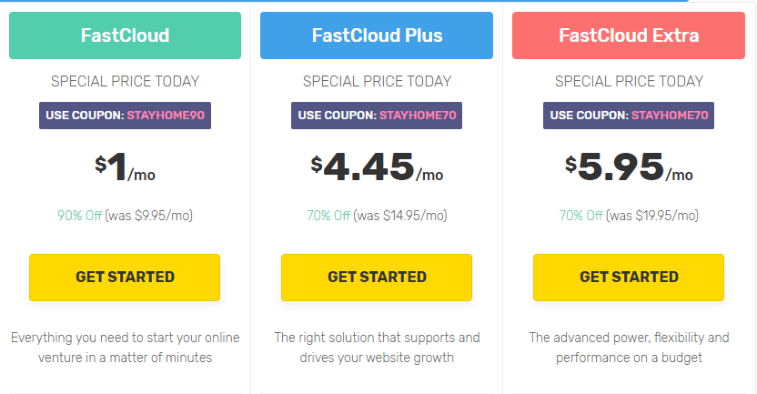 Fastcomet Pricing Reviews