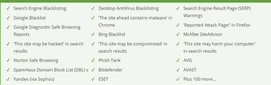 Website Blacklist Removal